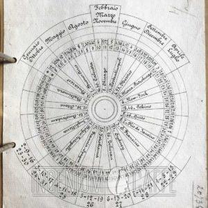 EDMARI – disegno a china del Grafico Universale